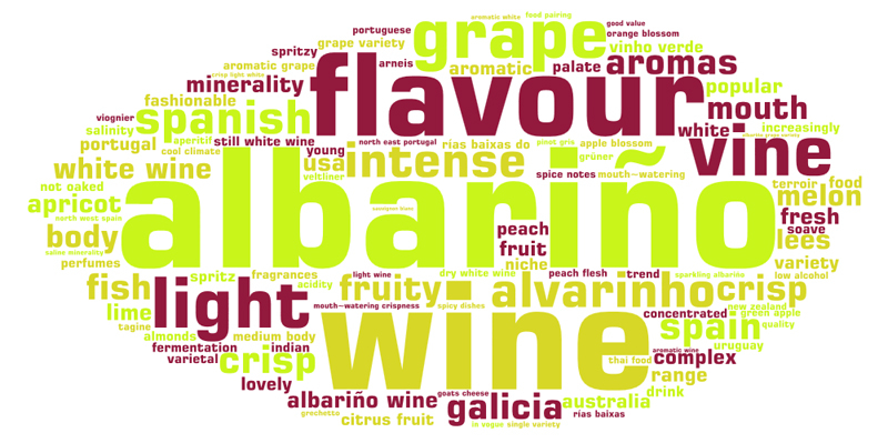 Albarino crisp fresh and aromatic white wine.jpg