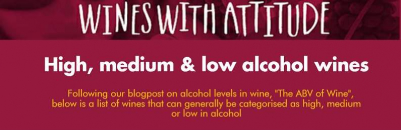 Wines With Attitude Guide to ABV levels in wine.jpg