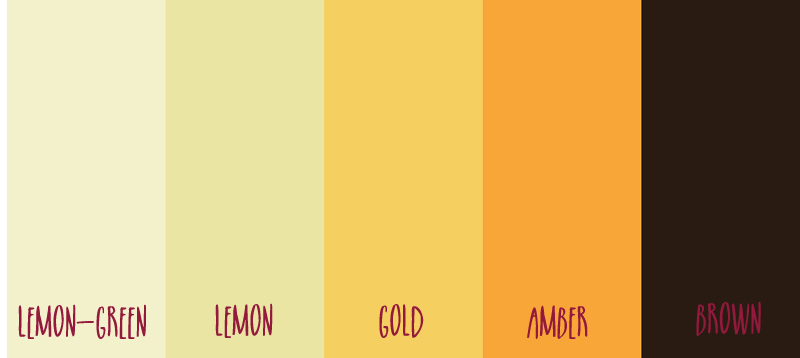 white wine colour range.jpg